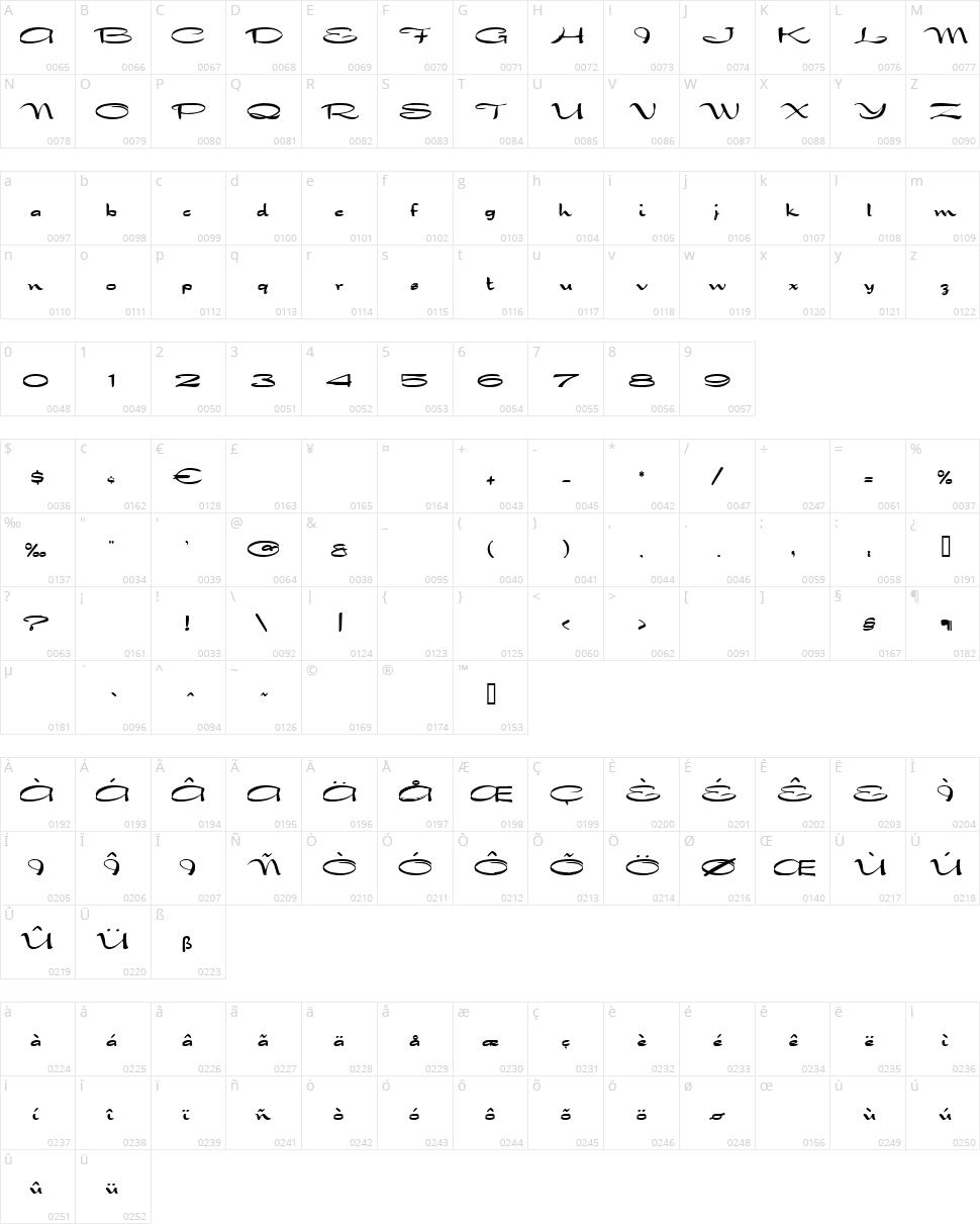 Dragonwick FG Character Map
