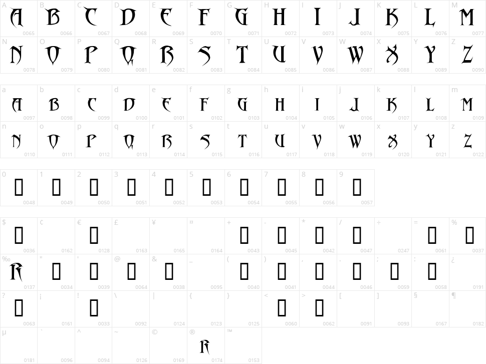 Drakon Character Map