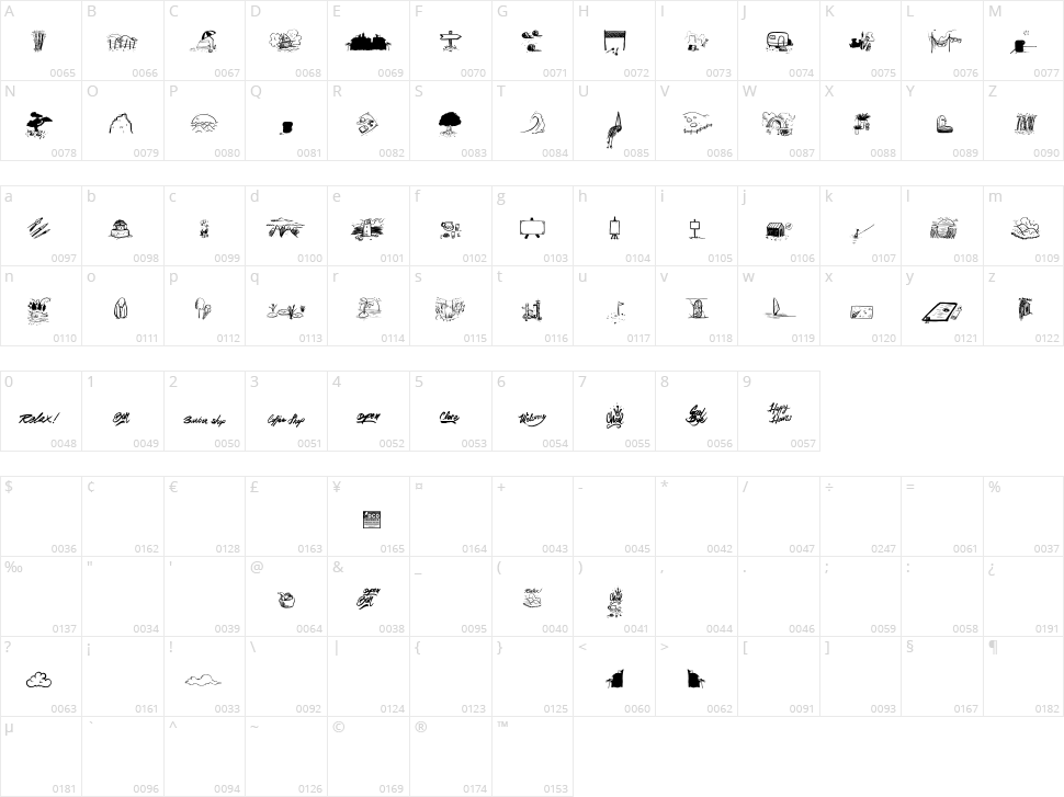Dreambats Character Map