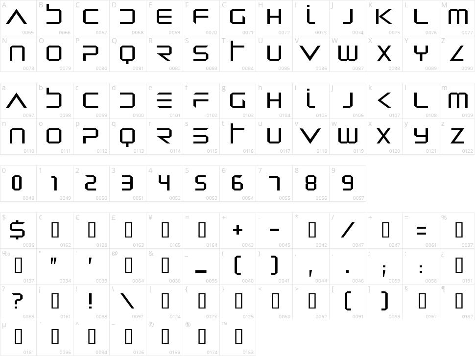 Dredwerkz Character Map