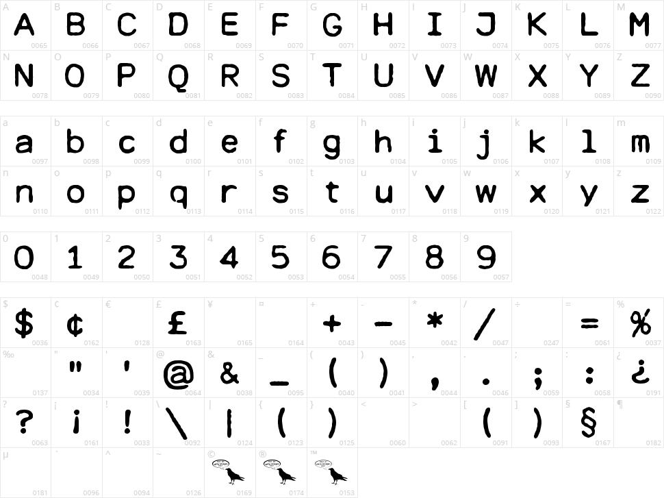Dresden Elektronik Character Map