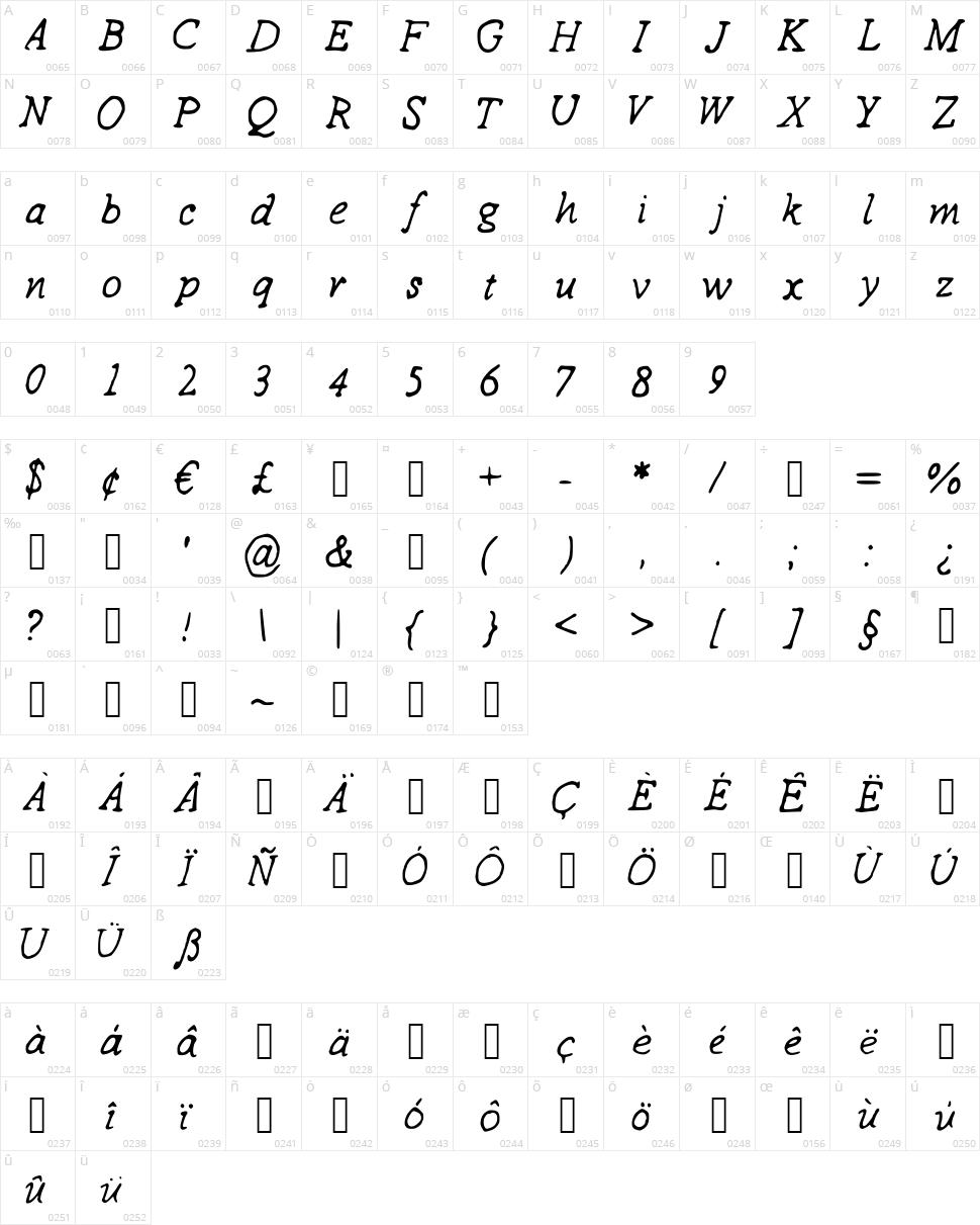 Drew Handwriting Character Map
