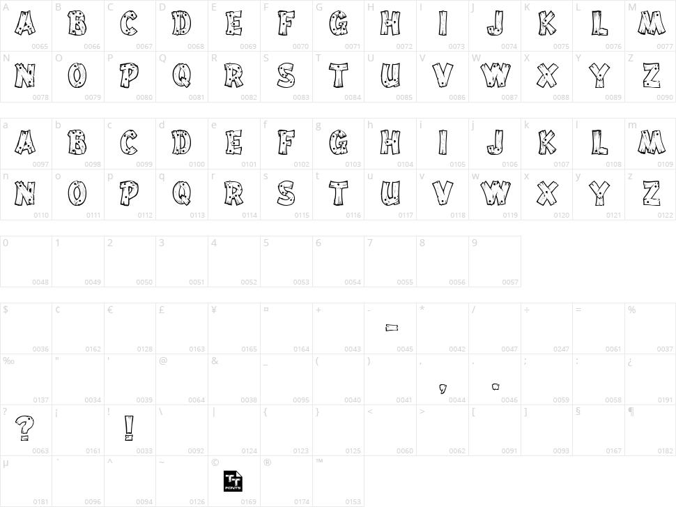Drift Type Character Map