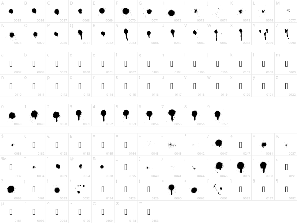 Drips Splatters Character Map