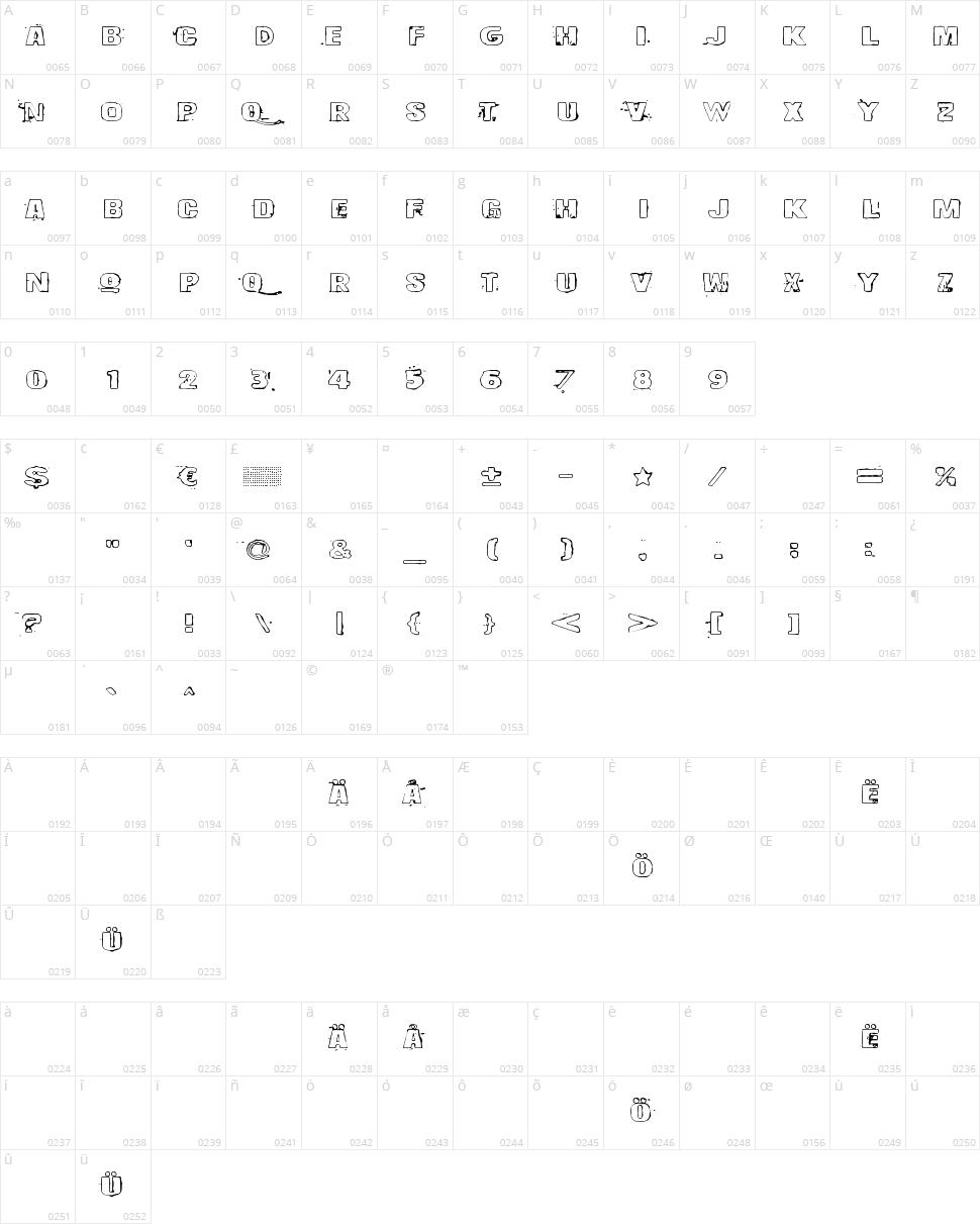 Drop! Character Map