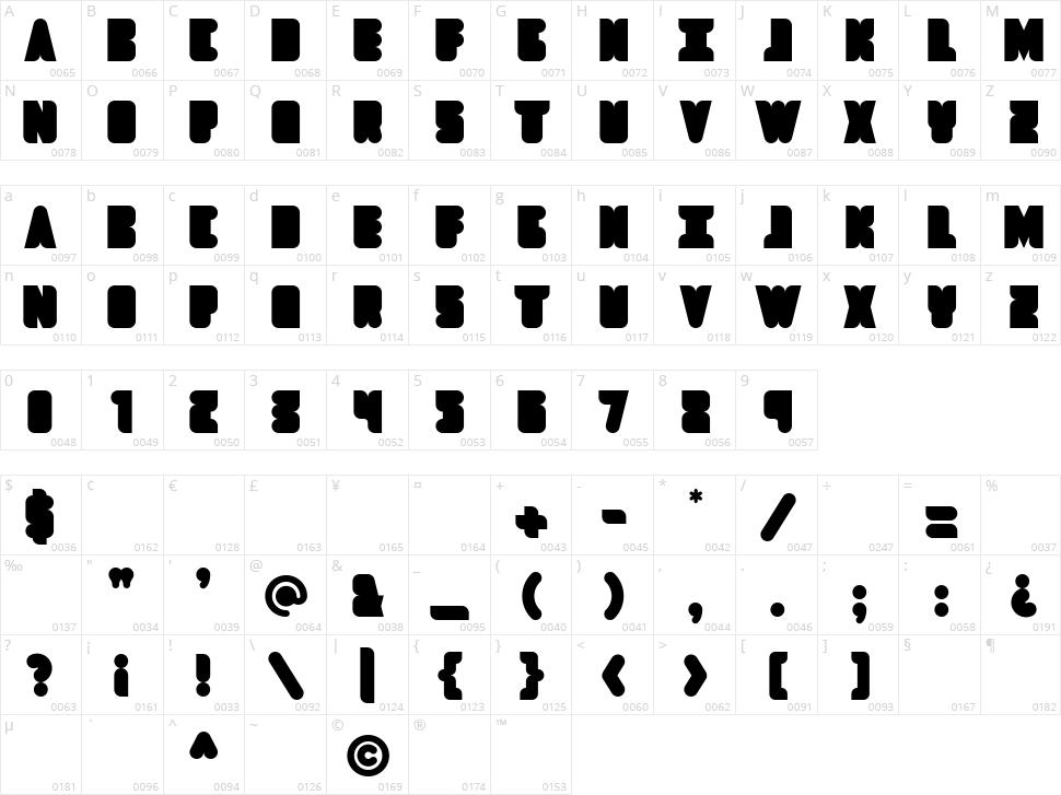 Dropship Character Map