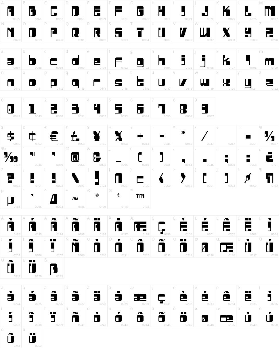 Drosselmeyer Character Map