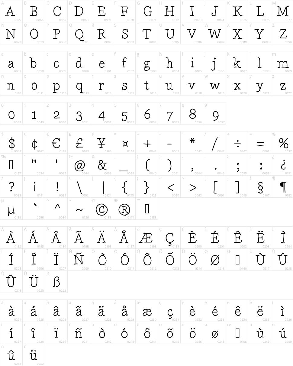 Drunken Serif Character Map