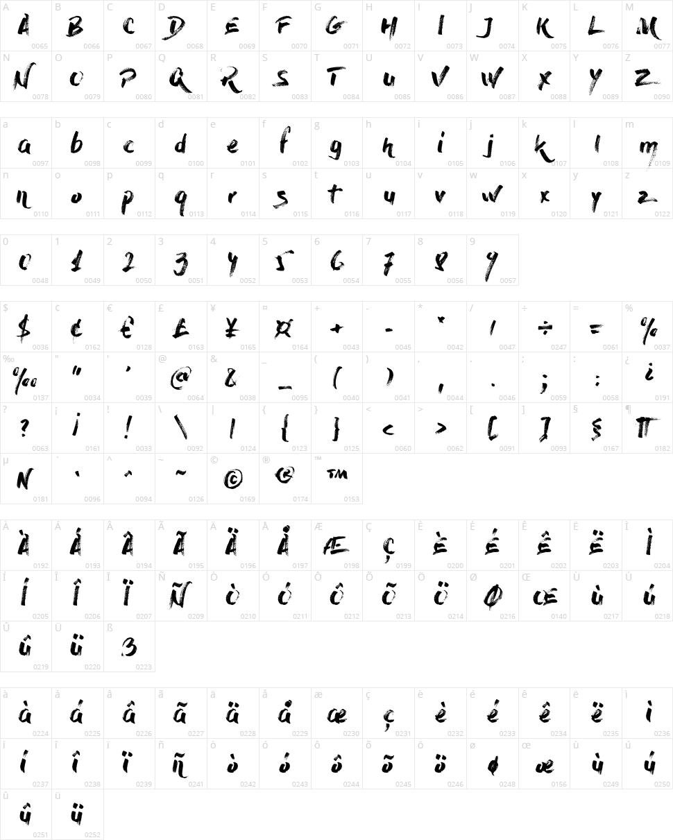 Dry Brush Character Map