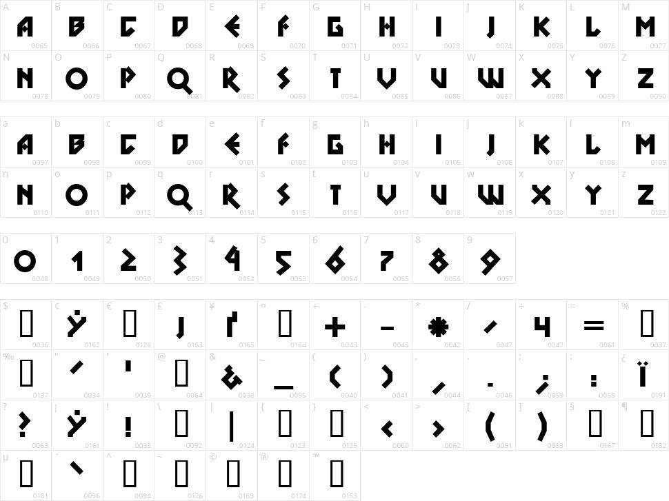 DS Nova Black Character Map