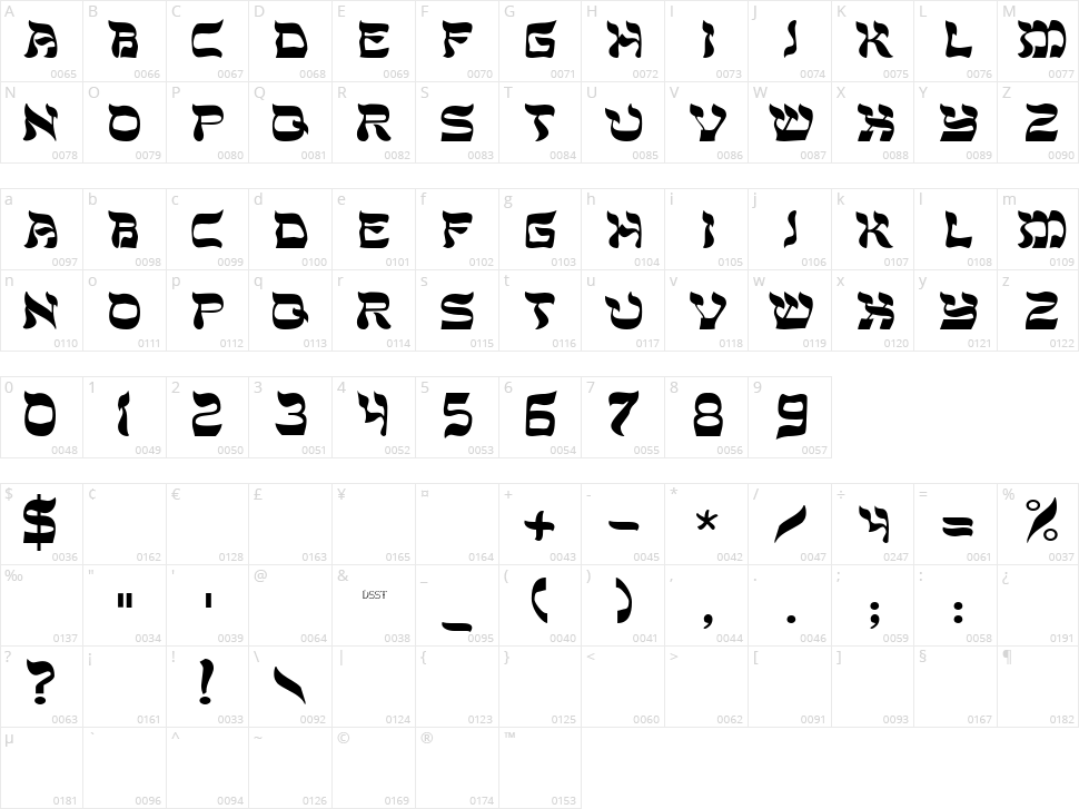 DS Sholom Character Map