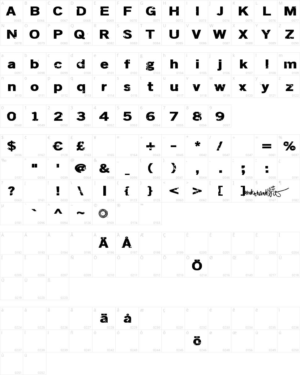 Dsiodrer Character Map