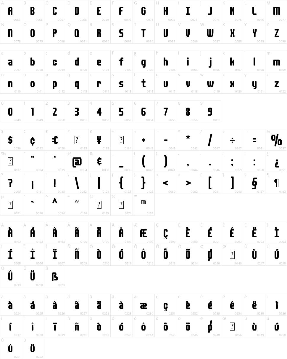 Dsplaid Character Map
