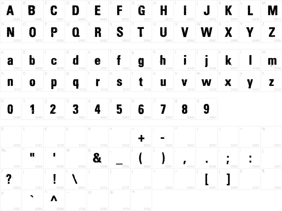 DubTone Character Map