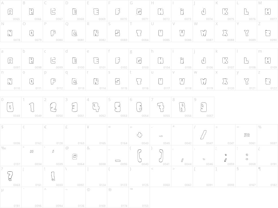 Dudufont Character Map