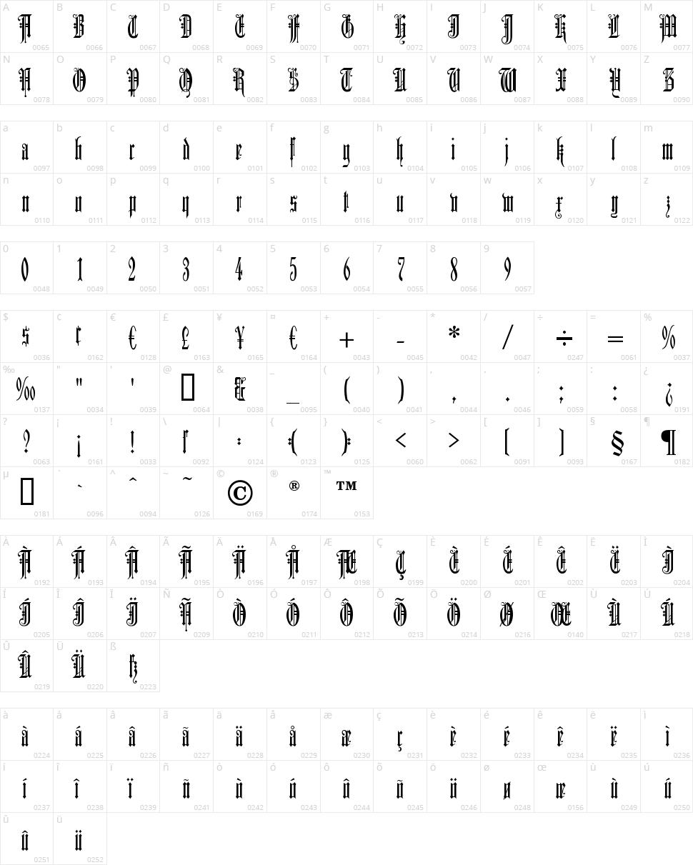 Duerer Gotisch Character Map