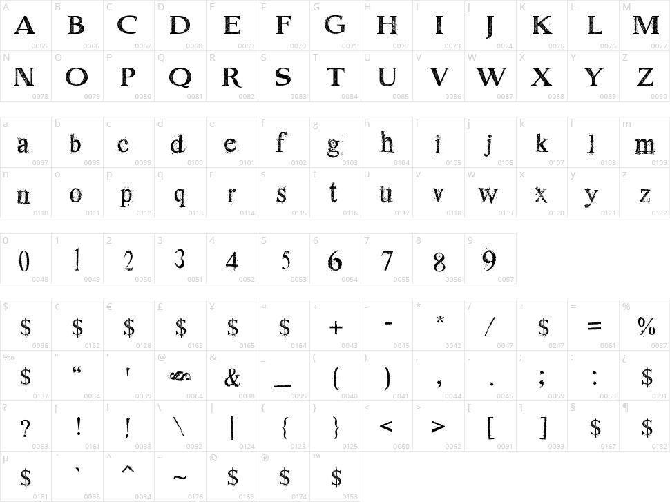 Dust Serif Character Map