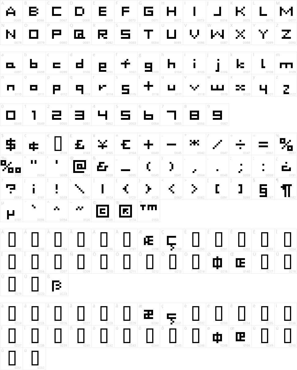 DustDot Character Map
