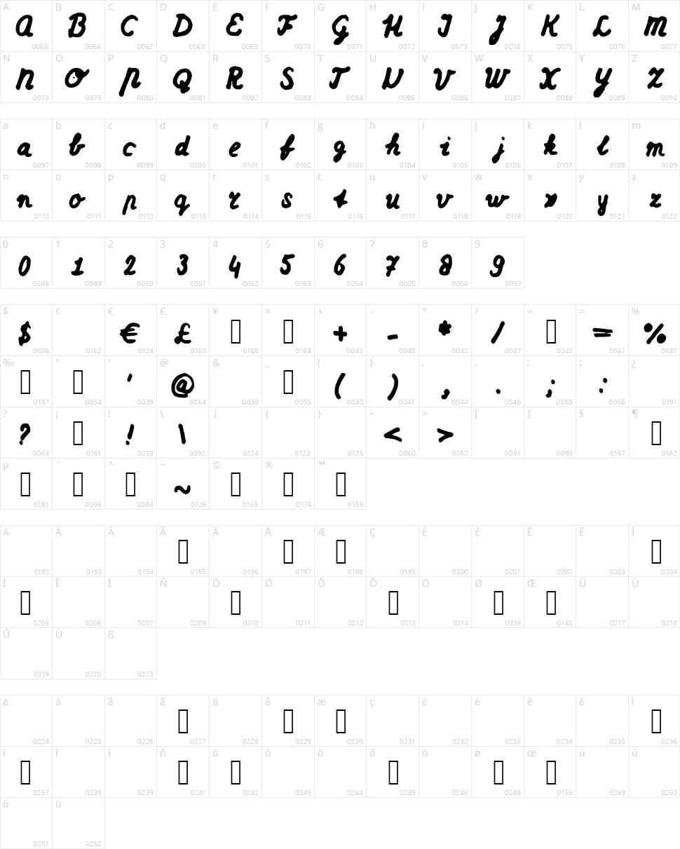 Dutch school writing Character Map
