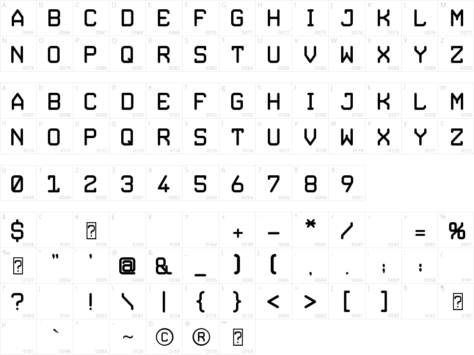 Dylova5tuff Character Map