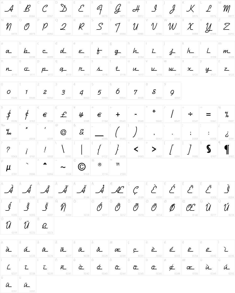 Dymaxion Script Character Map
