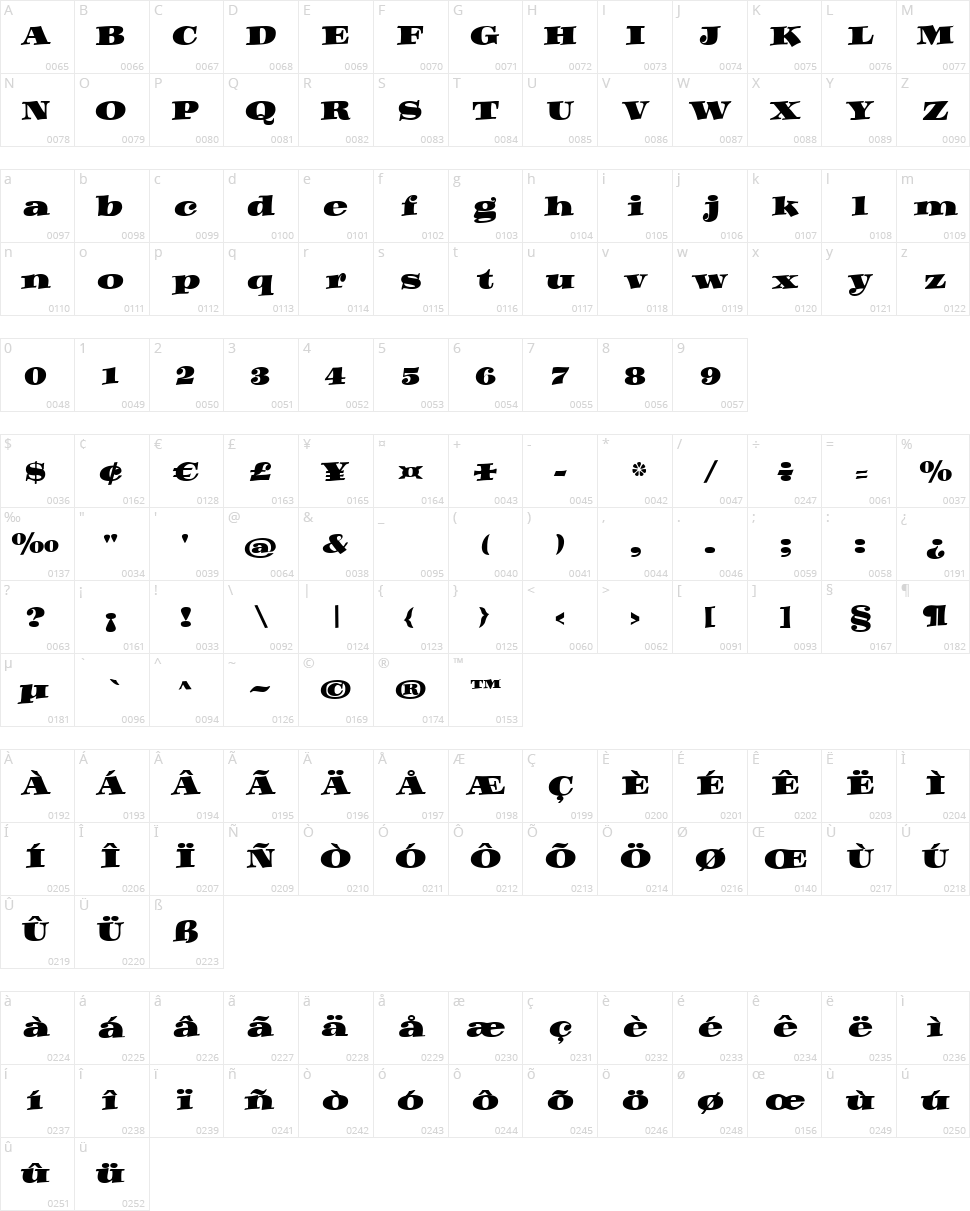 Dynamo Character Map