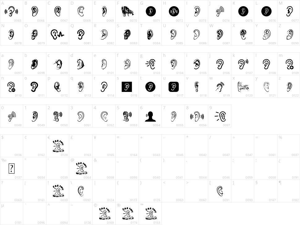 Ear Character Map