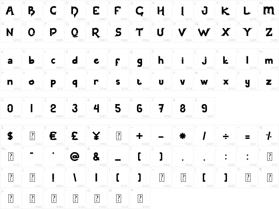 Earlinos Character Map