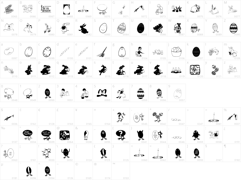 Eastereggs Character Map