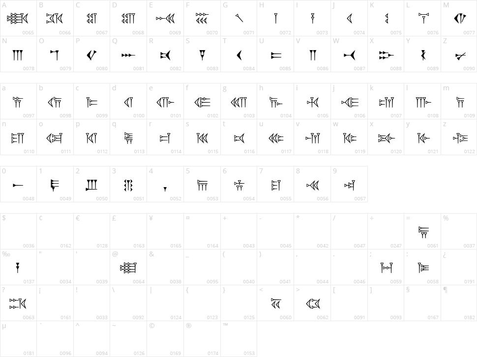 Easy Cuneiform Character Map