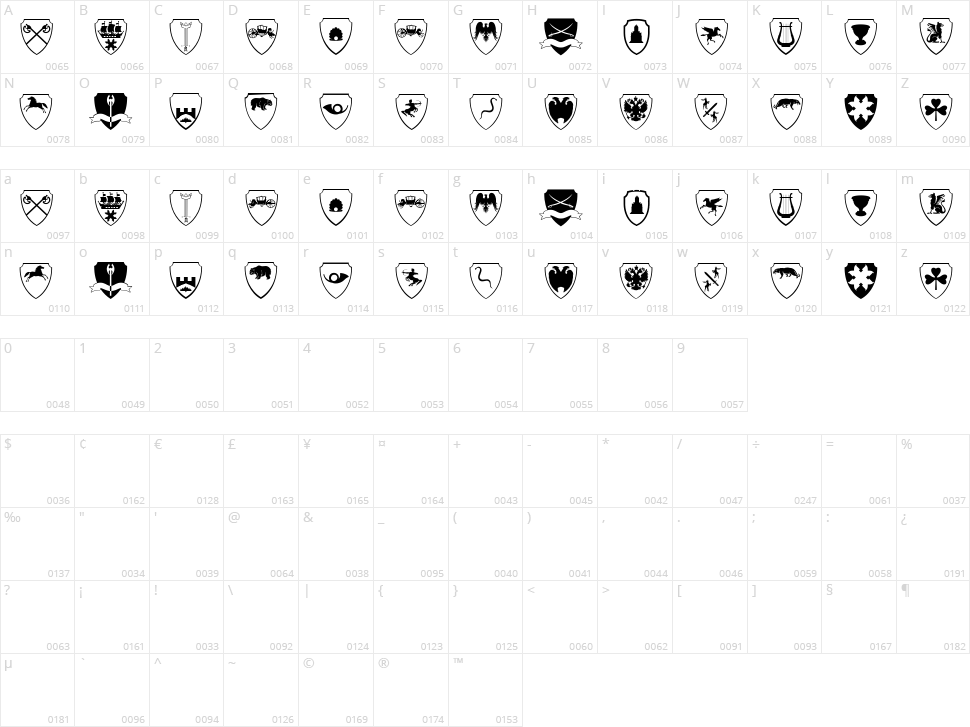 Easy Heraldics Character Map