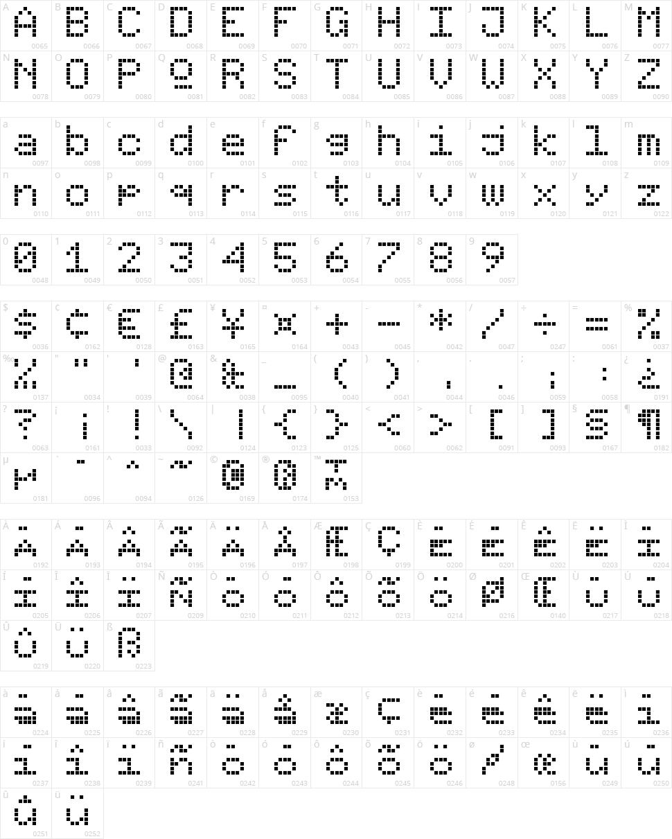 Écran Monochrome Character Map