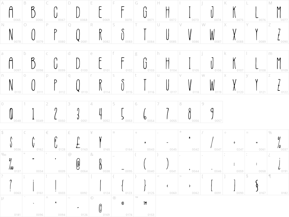 Ecriture Character Map
