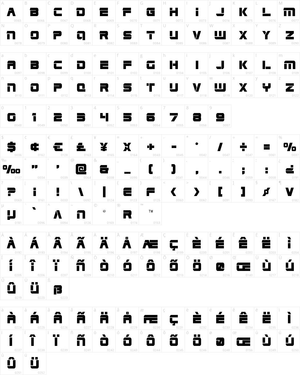 Edge Racer Character Map