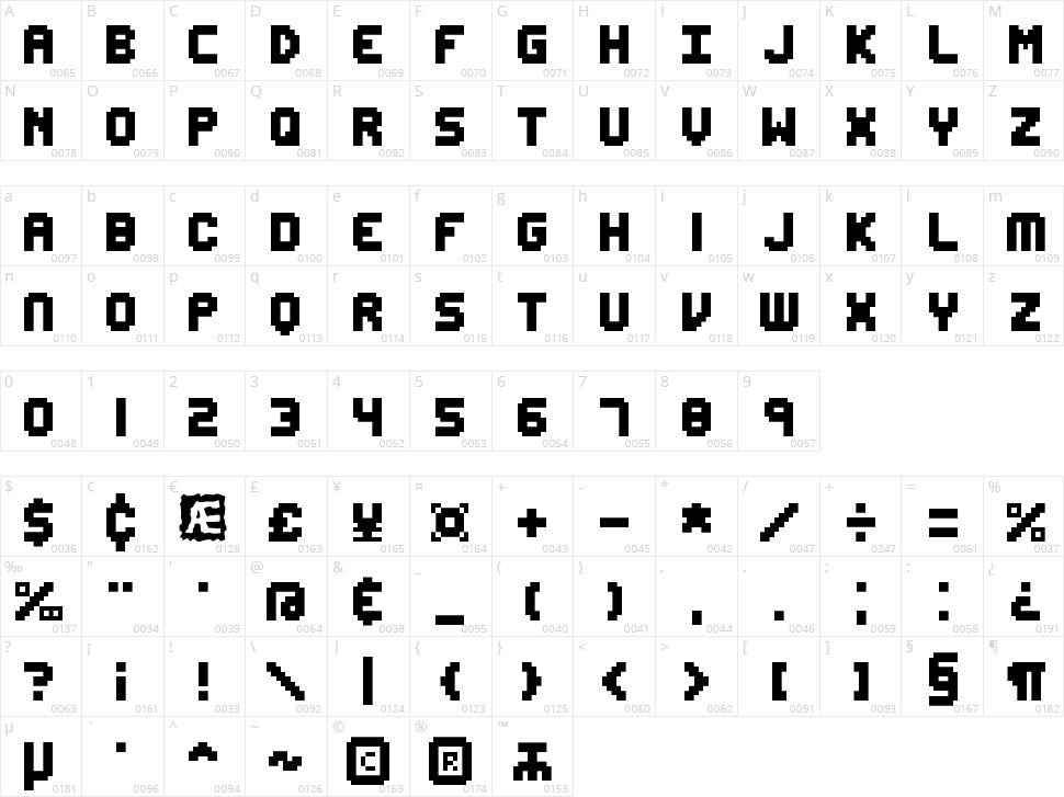 Edit Undo Character Map
