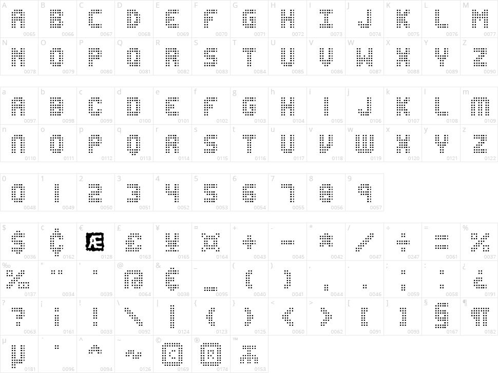 Edit Undo Dot Character Map