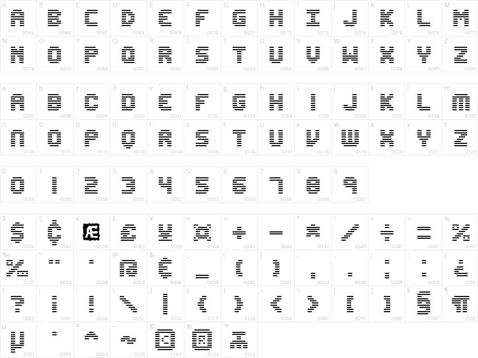 Edit Undo Line Character Map