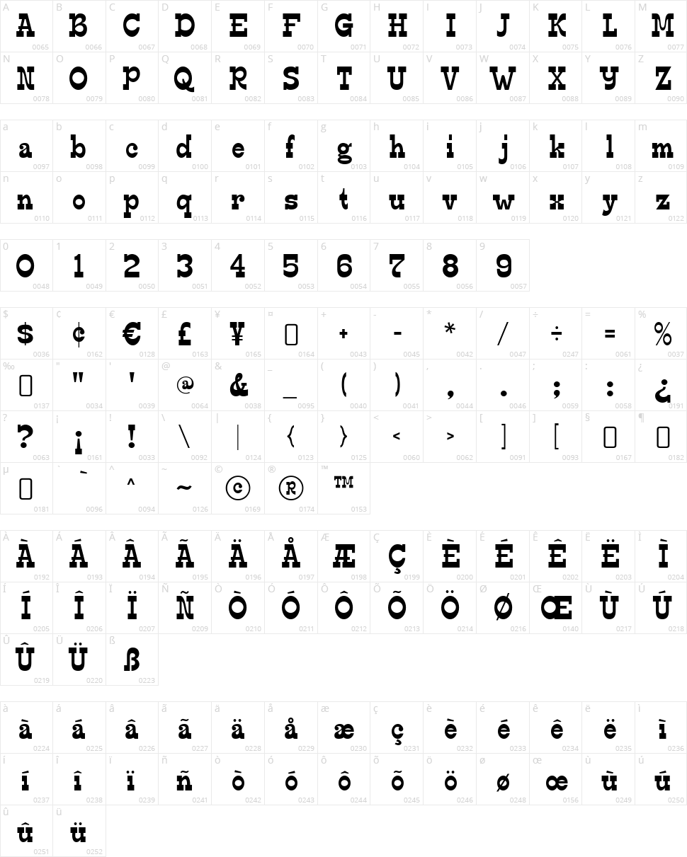 Edmund Character Map