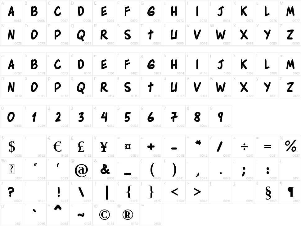 Edson Comics Character Map