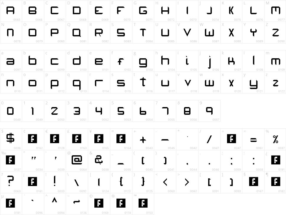 Eduardo Barrasa Character Map