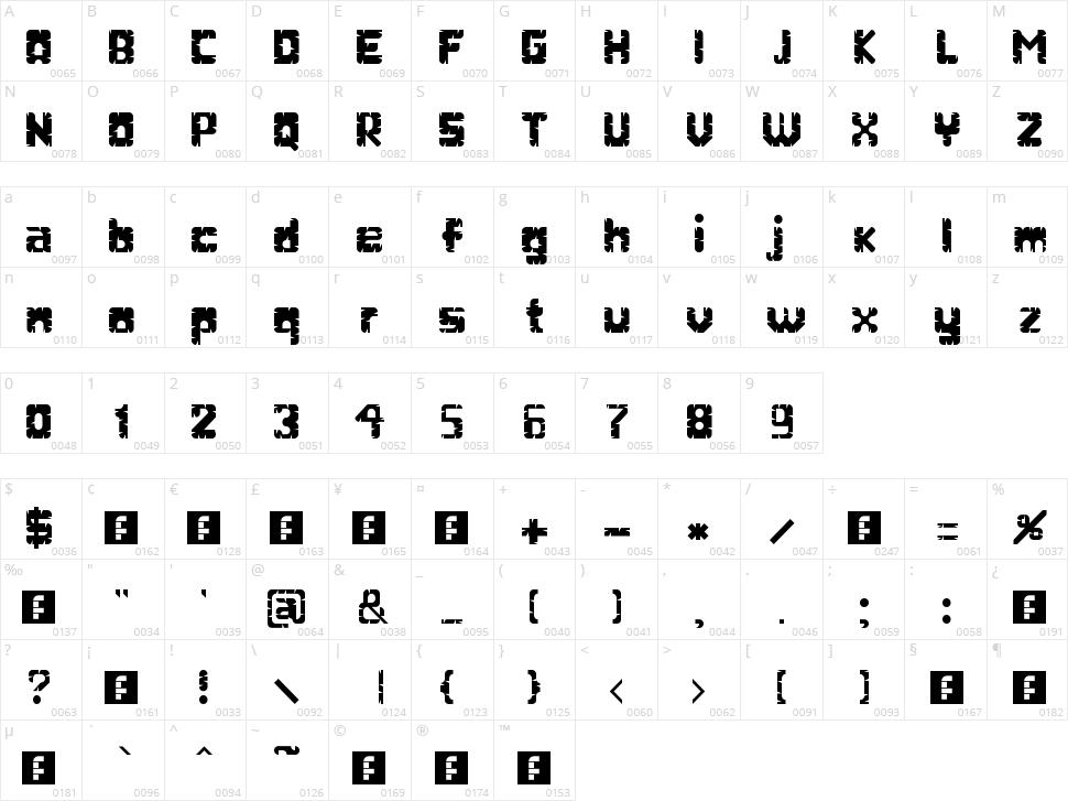 Edward Scissorhands  Character Map