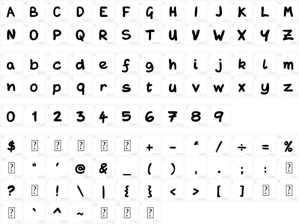 Eeroom Character Map