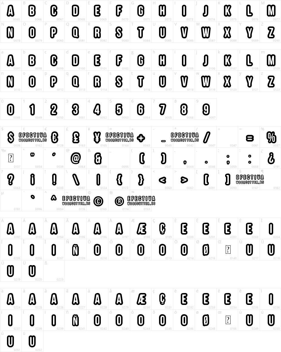 Efectiva Character Map