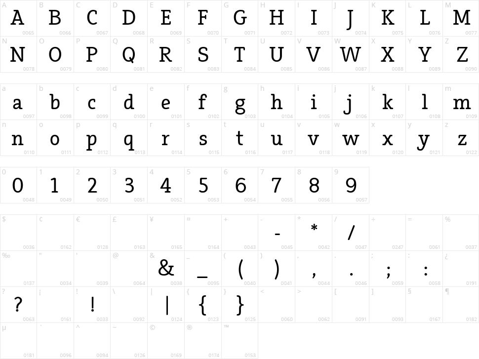 Efja Character Map