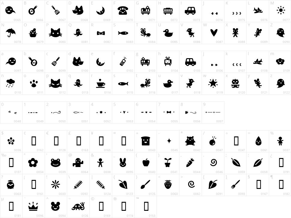Efon Character Map