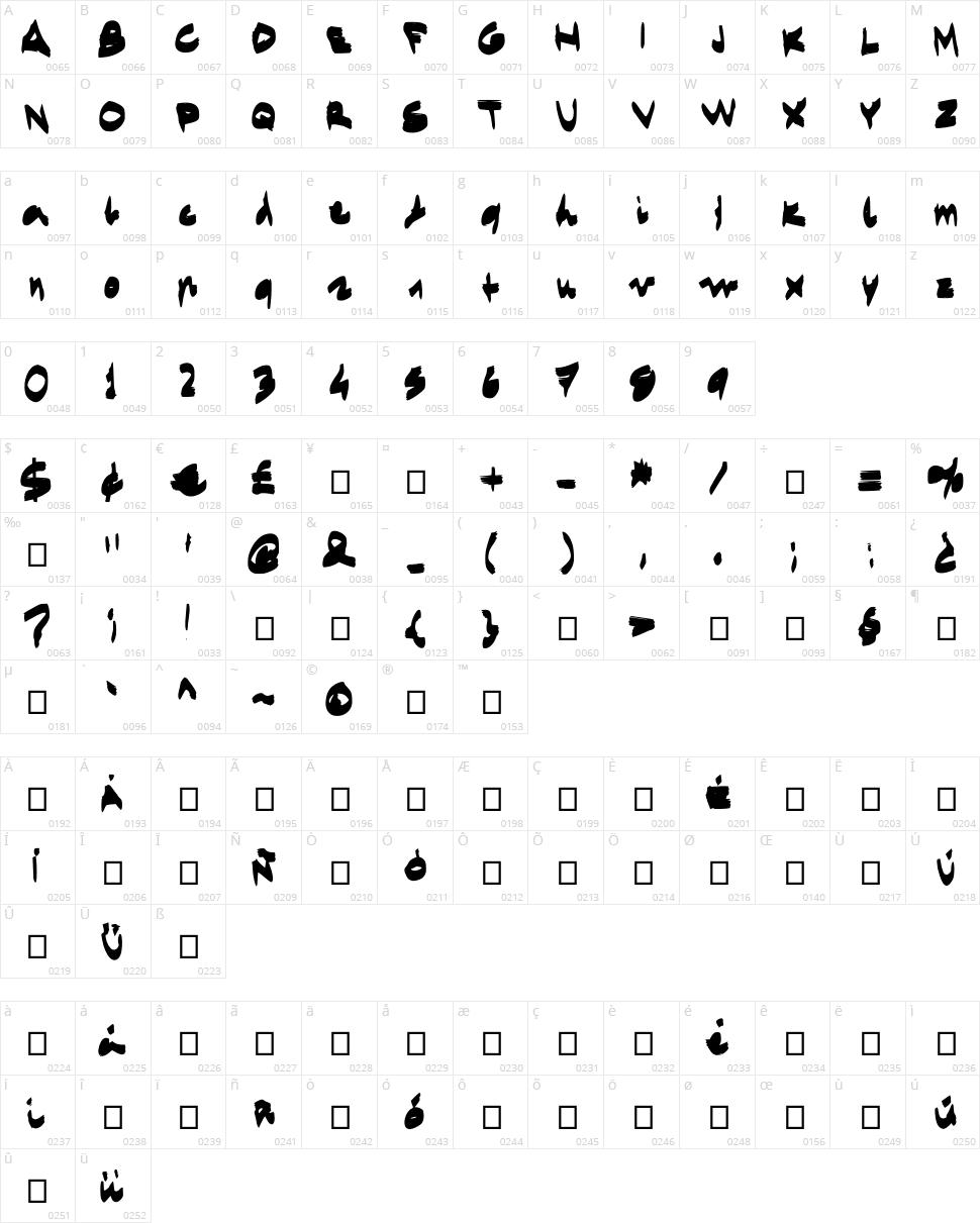 Egido Val Marker Font Character Map