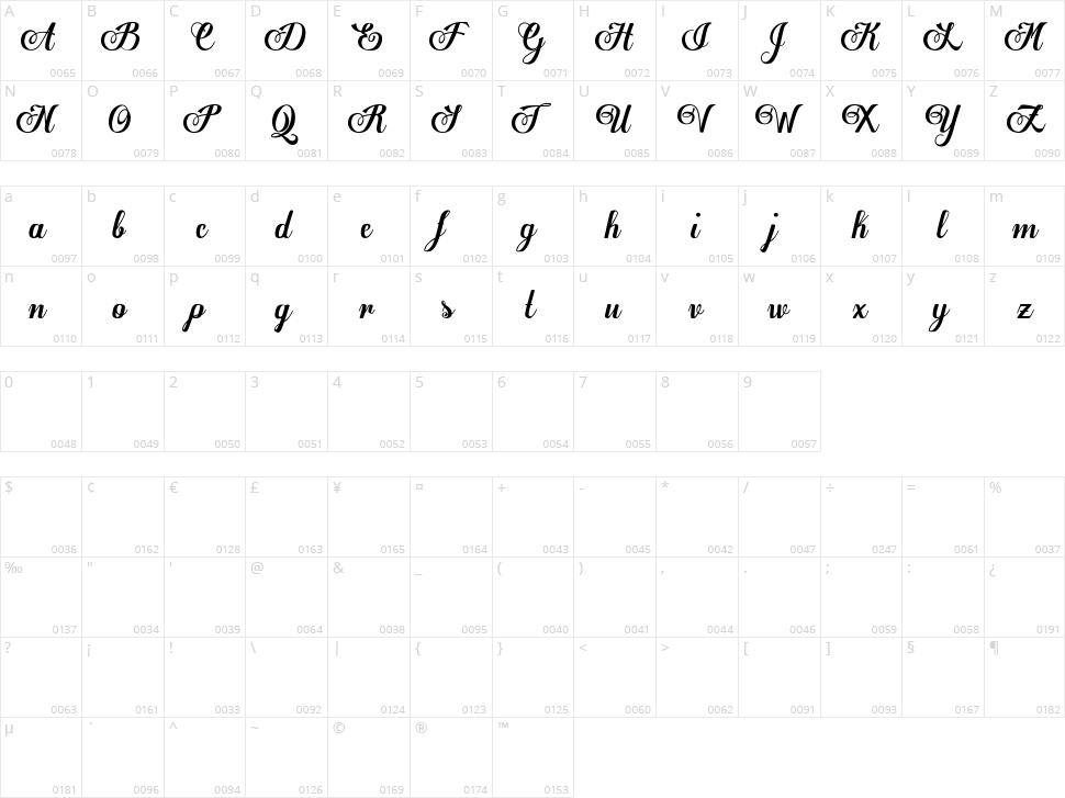 Egregio Script Character Map