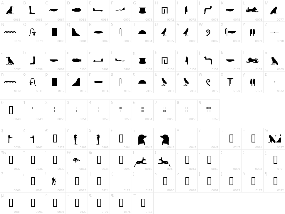Egyptian Hieroglyphs Silhouette Character Map