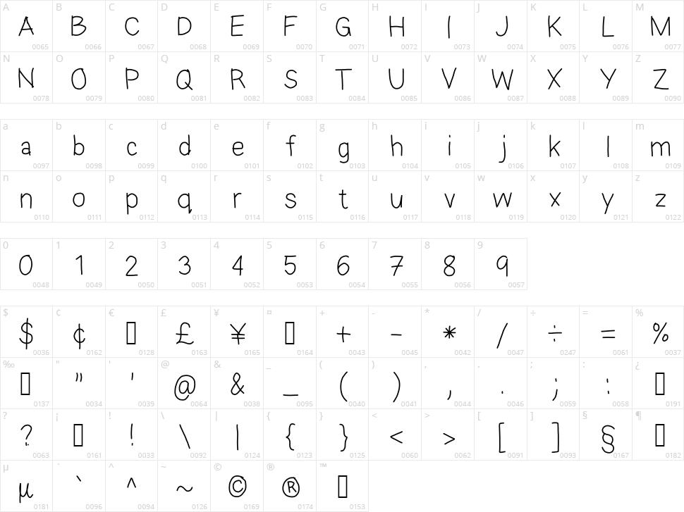 Eka's Android Handwriting Character Map