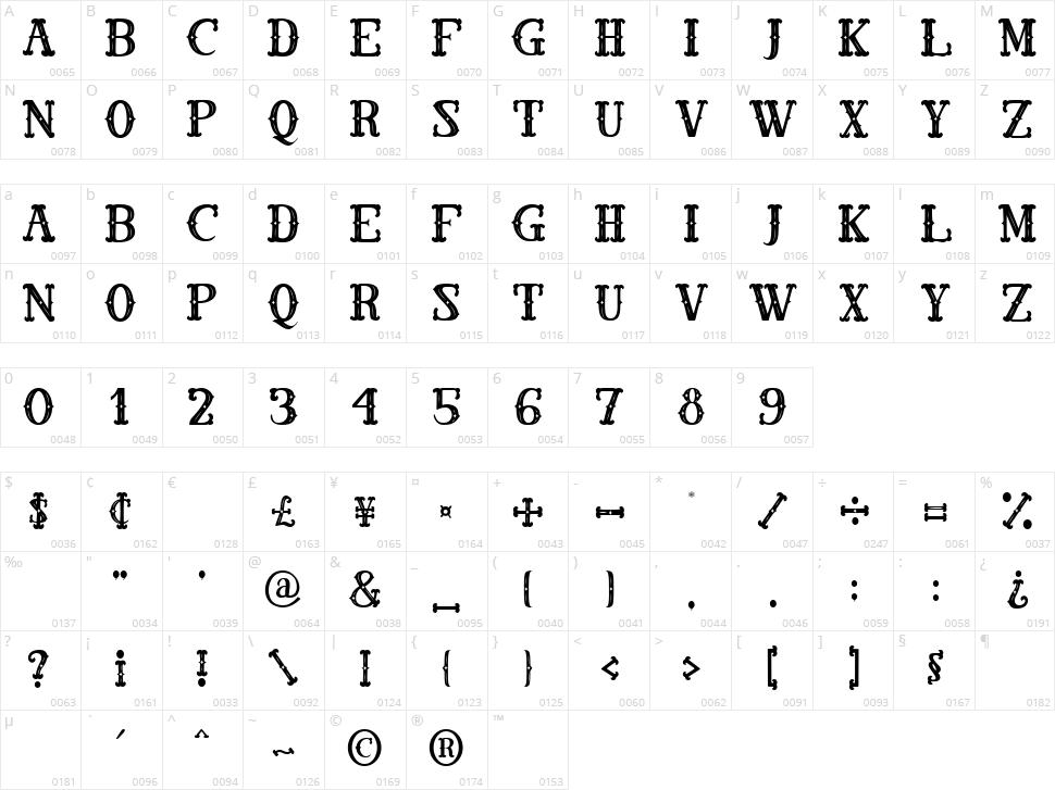 El Cabestor Character Map